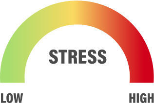 Stress bar graphic